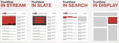 Jakie reklamy wideo na YouTube?