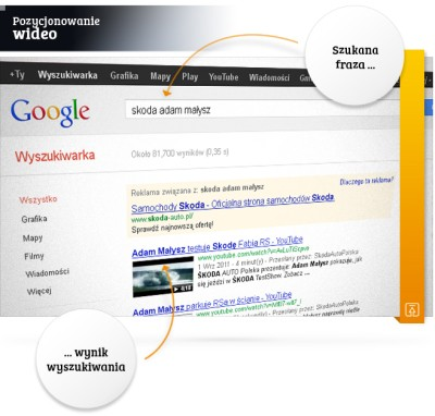Pozycjonowanie filmów na YouTube – jak znaleźć się wysoko w wynikach wyszukiwania