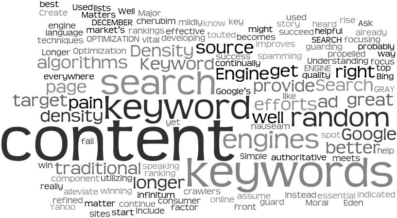 Analiza słów kluczowych w serwisie ahrefs.com zostanie wyłączona