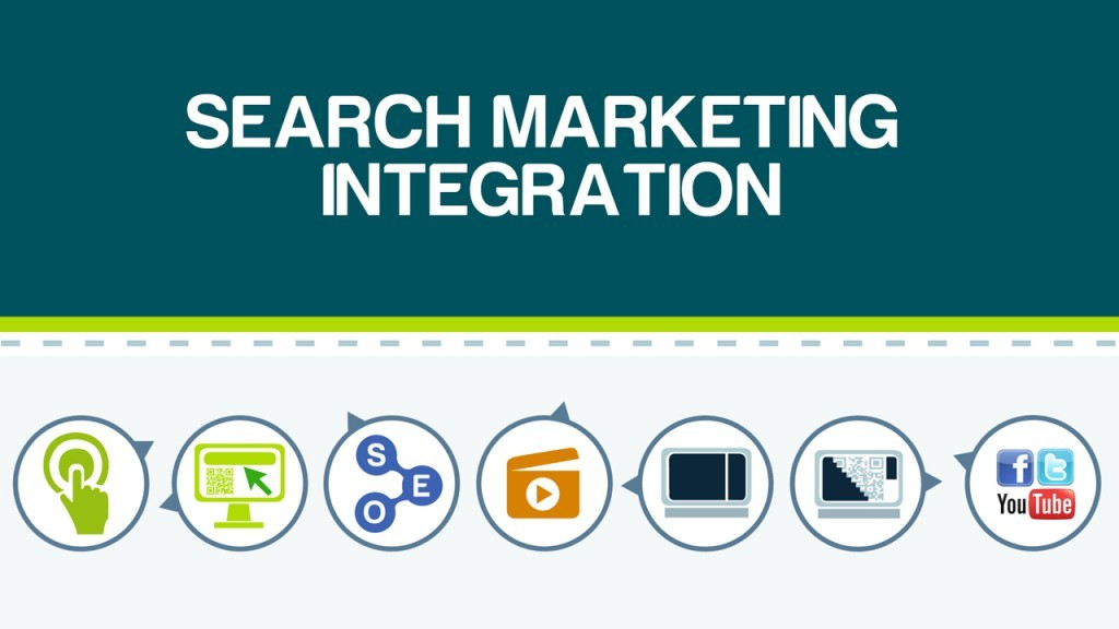Nowe SEO – (SMI) Search Marketing Integration