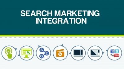Nowe SEO – (SMI) Search Marketing Integration