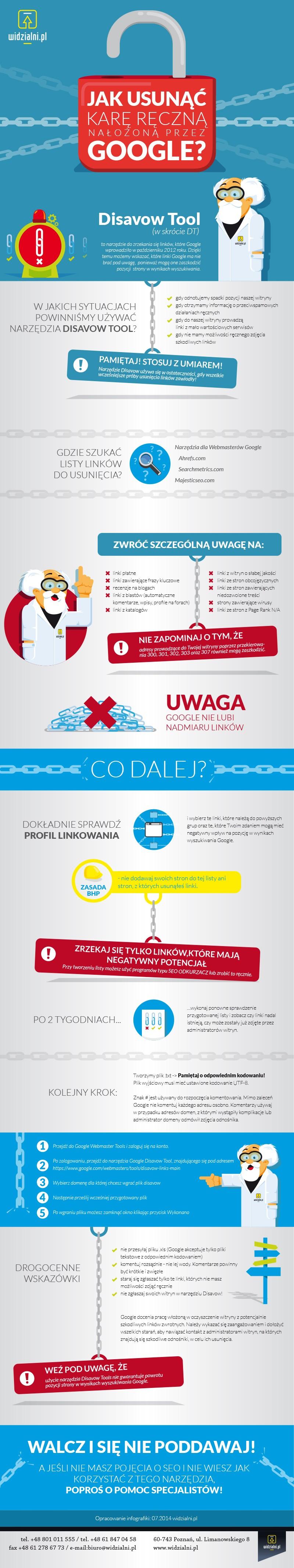Jak usunąć karę ręczną? - infografika