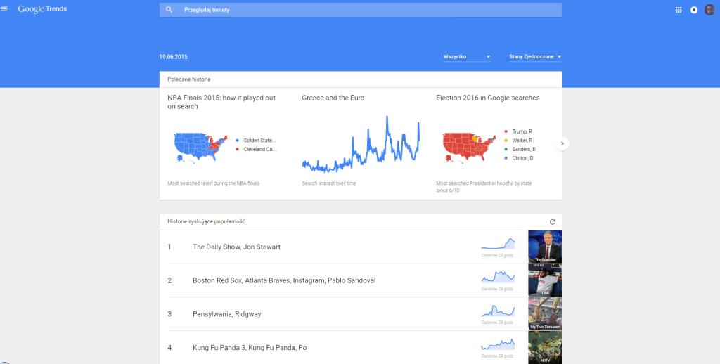 Główne tematy w Google Trends