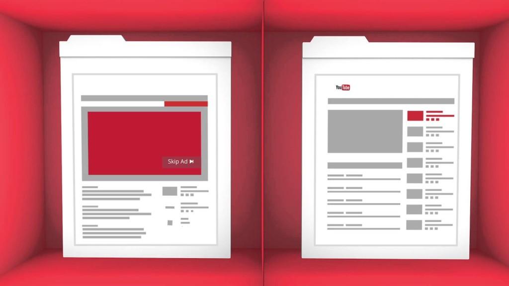 Reklamy TrueView dostępne w AdWords