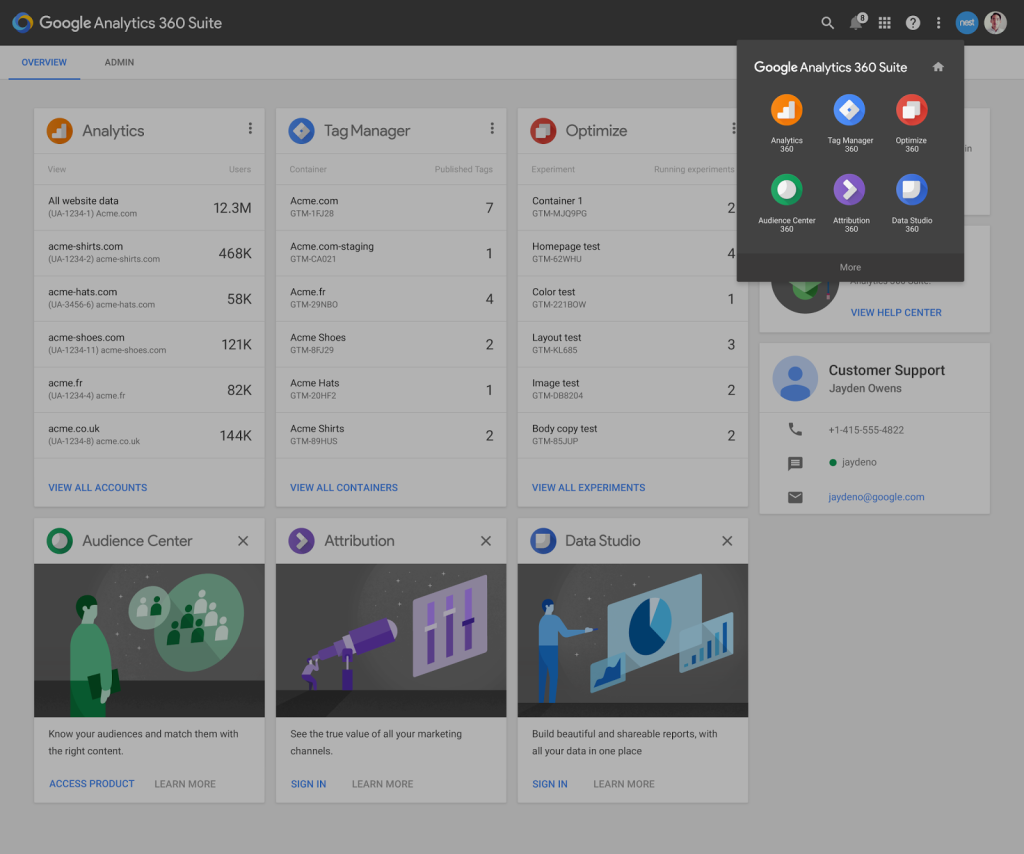 Google Analytics 360 Suite