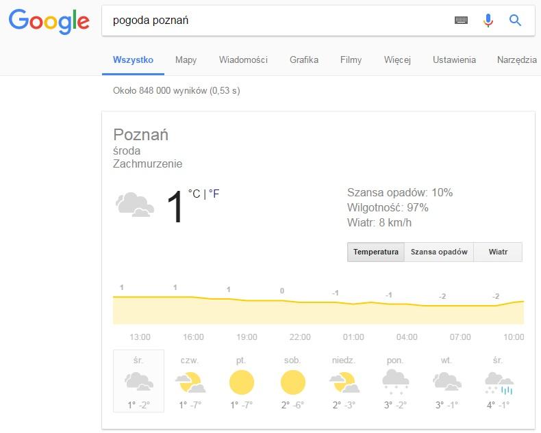 Pogoda w Google