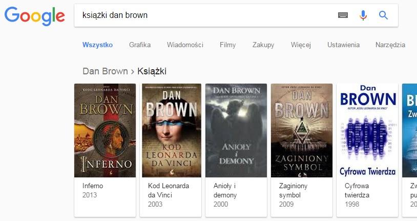 Bibliografia autora w Google