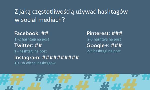 Częstotliwość wykorzystania hashtagów w Social Media