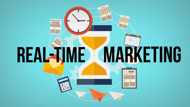 Real Time Marketing – czym jest i jakie daje efekty?