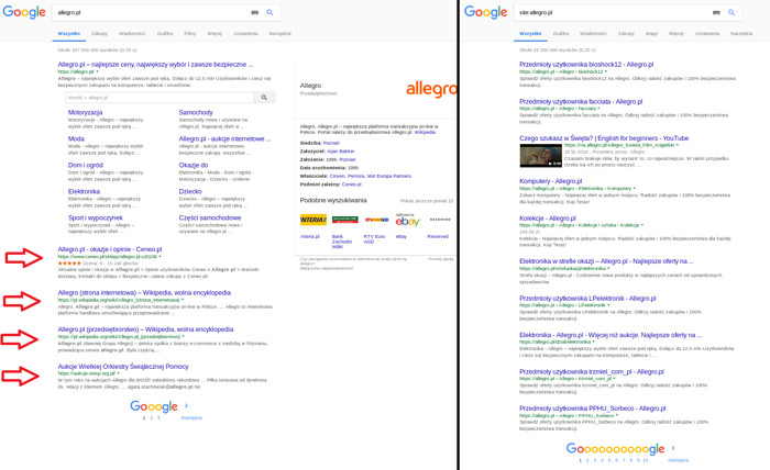 Operator site w Google