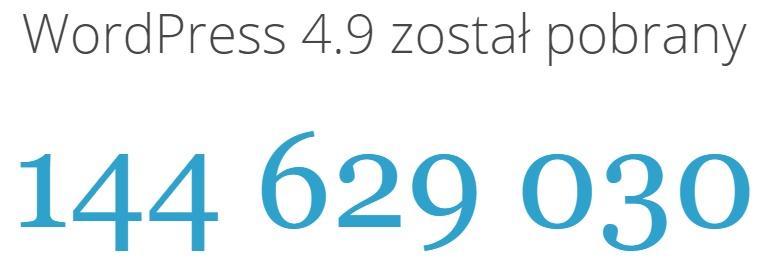 Ilość pobrań systemu CMS WordPress