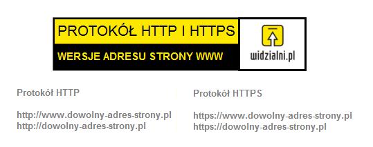Wersje adresu strony internetowej http i https
