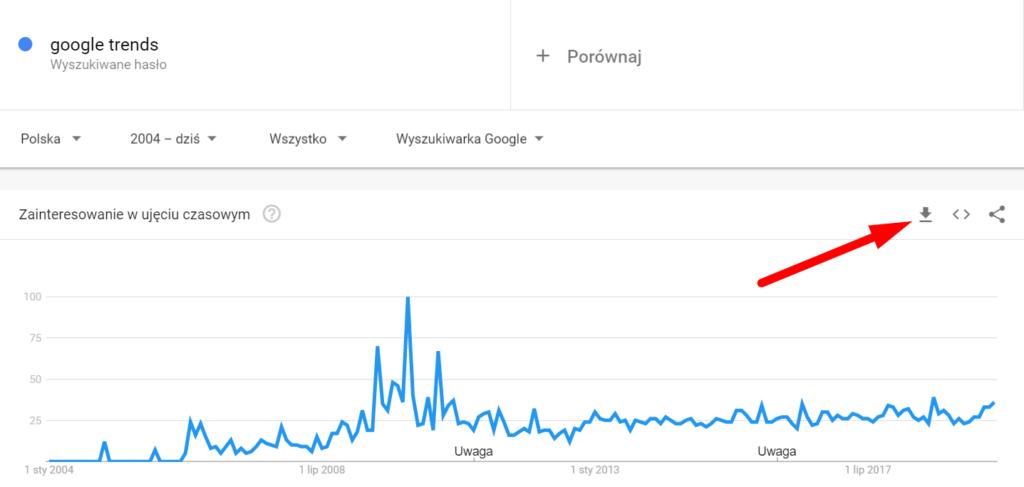 Google Trends - eksport danych