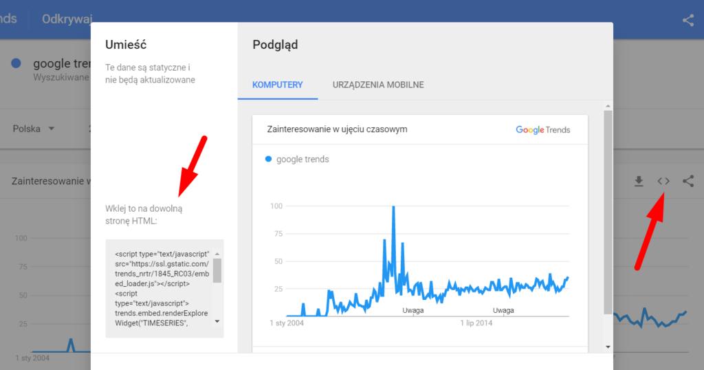 Google Trends - kopiowanie kodu HTML