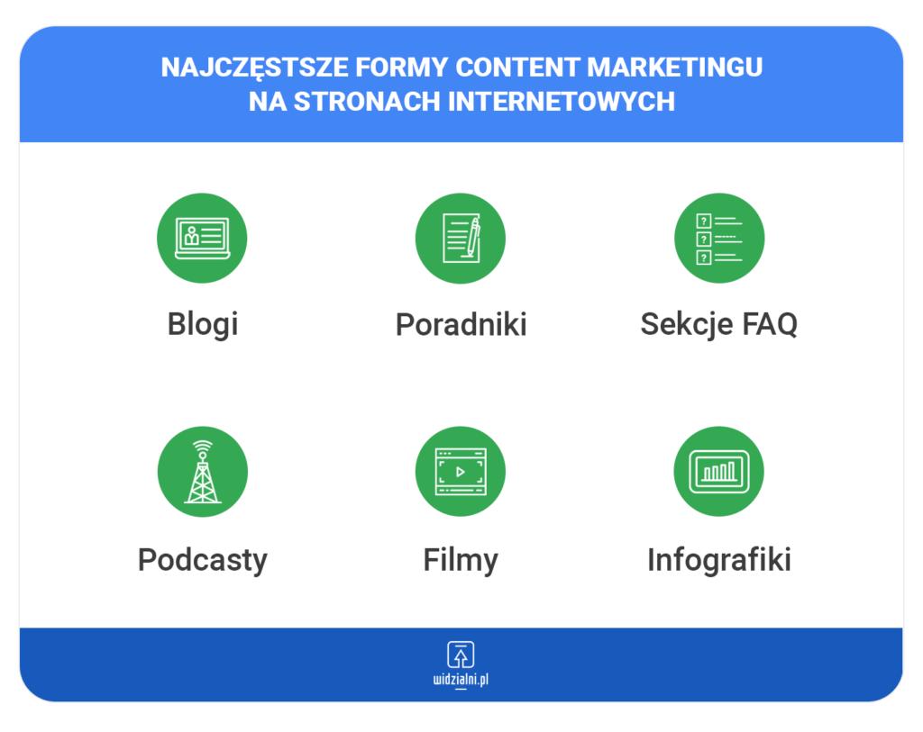Najczęstsze formy content marketingu