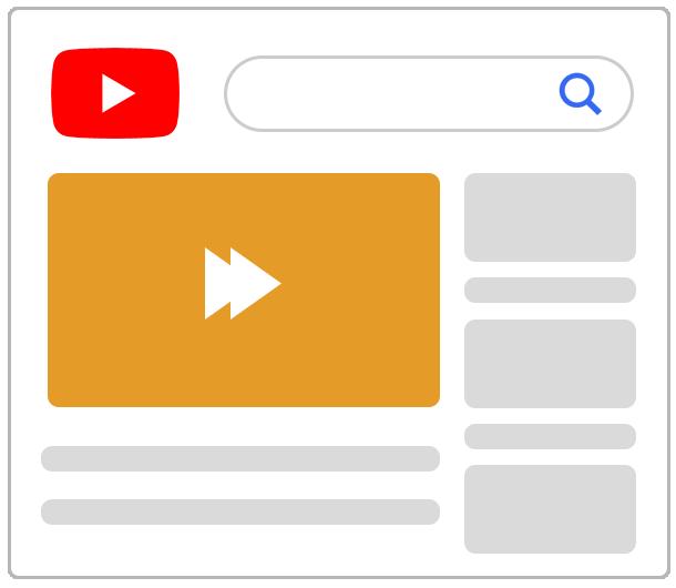 Sekwencje reklam wideo